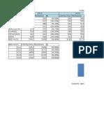 Listo Para Imprimir Porcentaje de Contactos Tratados Por Sindrome de Its