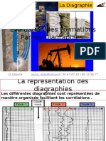 Evaluation Des Formations Par Les Diagraphies