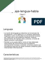 Lenguaje Lengua Habla