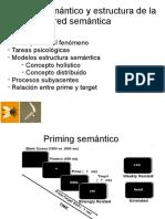 Semantic Priming