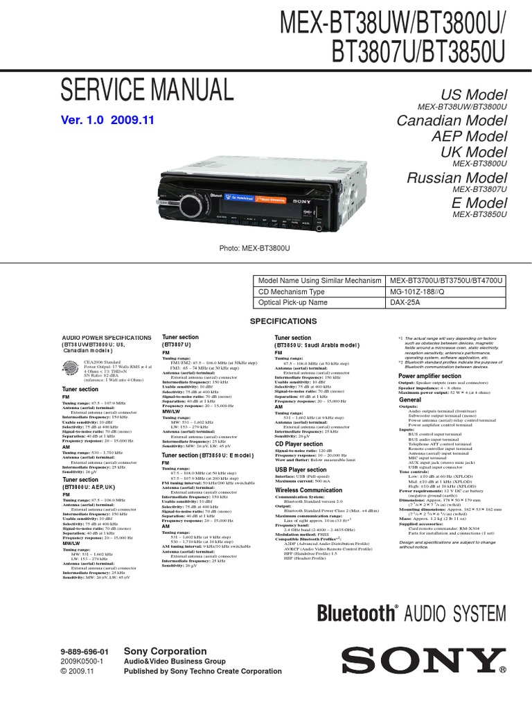 Wiring Diagram 1997 Mitsubishi Lancer