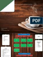 Mapeo de Procesos Para La Elaboracion de Cafe Americano Espresso