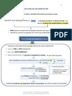 AMOSTRA LEI 9656-98 ESQUEMATIZADA.pdf