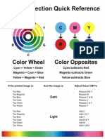 Color Correction Quick Reference