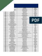 PUNTOS-AZULES-INSTALADOS.pdf