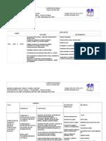 Planificacion Terminada. Quimico 3º 2015
