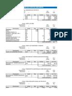 Analisis costo unitario