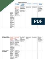 spring2016 tech integration matrix-4 pdf
