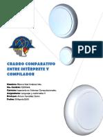 Cuadro Comparativo Interprete y Compilador