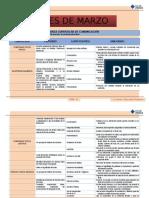 Pca - 2do (Desarrollado)-Primaria 2016