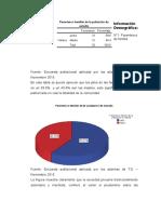 Analisis de Tablas y Graficos