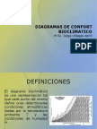 Uso de Cartas Bioclimáticas