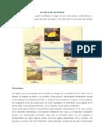 CICLO DE LAS ROCAS-ROCAS IGNEAS-SEDIMENTARIAS-METAMORFICAS