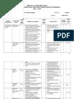 Analisis Pemetaan Administrasi Server SMK PGRI Pekanbaru