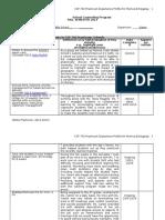 experience profile practicum 2014-20152