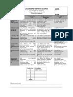 Rúbrica de Evaluación Infografía