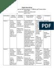 science unit plan - unit overview