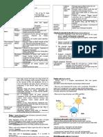f4 Biology Chapter4 Bilingual