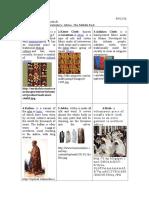 ethnicfolk visual vocabulary  africa