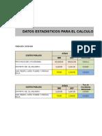 Presupuesto y Evaluacion Utcubamba Definitivo 13-08