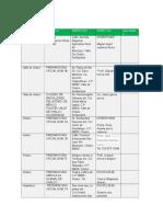 PREPARATORIAS COMPLEMENTARIA lista