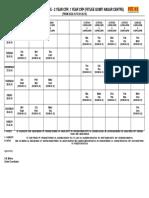 Schedule (25.04.16 - 01.05.16)
