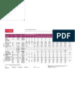 8510-1042 Ceramic Properties Standard