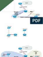 32524_2015S_Case Study_topology diagram.pptx