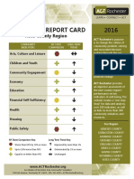 2016 ACT Rochester Report Card