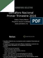 Semáforo Nacional Primer Trimestre 2016