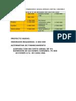 APALANCAMIENTO FINANCIERO_ DEUDA VS CAPITAL PROPIO (1).docx