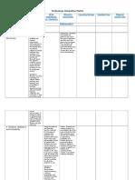 website-eportfolio matrix