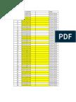 KPI RFI