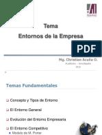 Tema I-4_ Entornos de La Empresa
