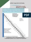 Press Brake Tonnage Chart-1