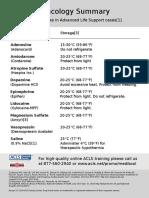 ALS Drug Summary