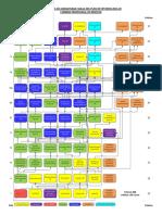 Malla Curricular Derecho UPAO -2014-20.pdf