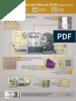 Nuevo billete de $ 2.000