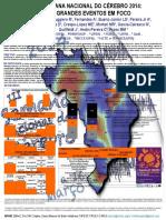 PAINEL Semana Nacional Do Cérebro 2014 - Búzios