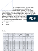 tabulasi cashflow
