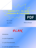 Cycles_financier[1].pdf