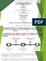 Criptografia Asimetrica