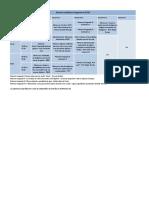 Programação 14ª Semana Acadêmica Integrada Do CCNE - DAMAT