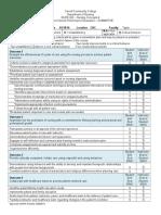 intermediate care evaluation term 4