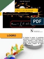 f3_s02_ppt_campo Electrico y Ley de Gauss