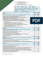 n233 clinical evaluation - summative sp2015  1  psych rotation