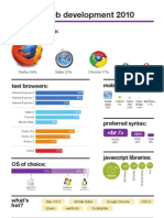 Web Development 2010