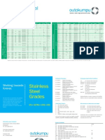 Outokumpu Pocket Folder Stainless Steel Grades en ASTM UNS ISO