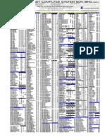 pchardware-viewnet