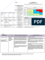 risk assessment annotation pdf